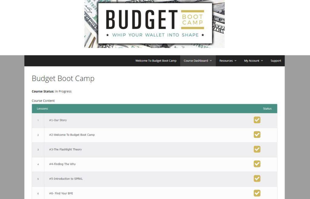 Budget Boot Camp Dashboard