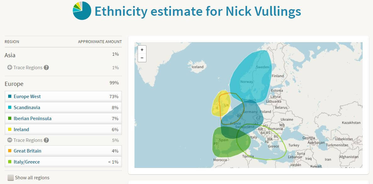 Open Your World And Take A Home DNA Test Like We Did with Momondo and Ancestry!    The Travel Tester